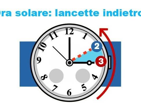 Stanotte torna l'ora solare: lancette indietro di un'ora