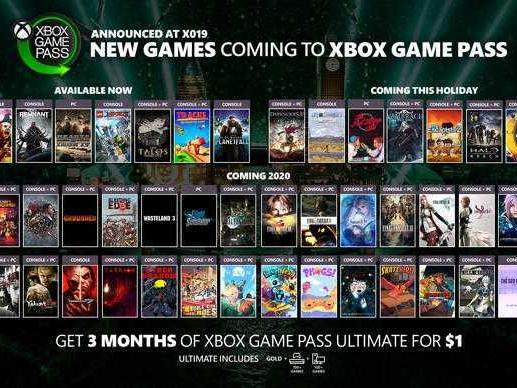 Il dopo-Xbox è già ampiamente segnato - editoriale