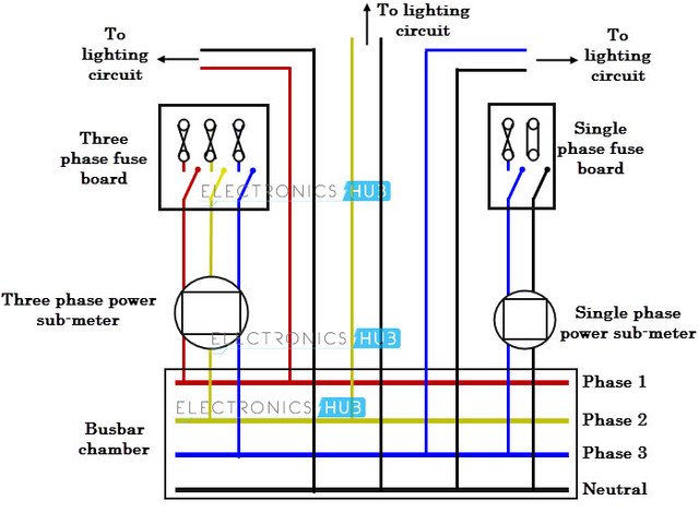 3 Phase Lighting Wiring Diagram