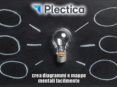 Plectica | crea diagrammi e mappe mentali facilmente - Web and Apps Magazine