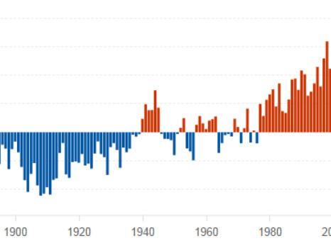 La primavera 2017 è la seconda più calda del pianeta. Dal 1880