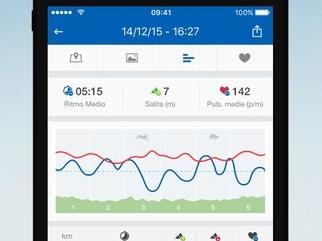 Runtastic PRO GPS Running, Jogging, Walking, Fitness, Attività e Maratona vers 7.5.4