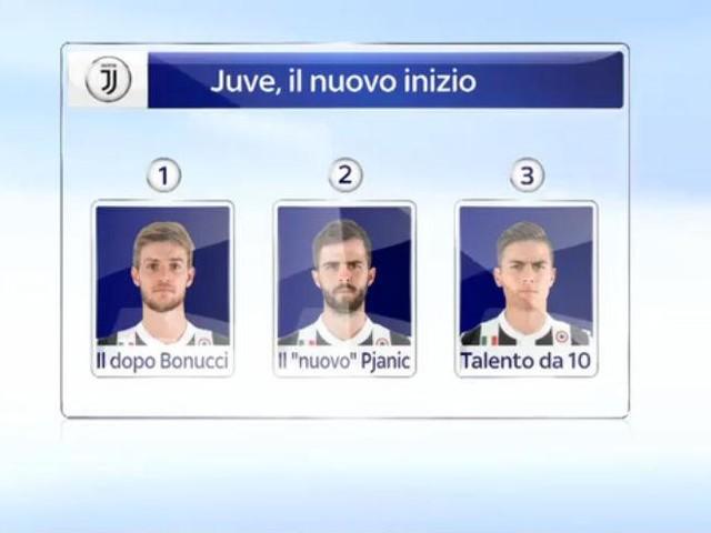 Juventus, facce nuove per un nuovo inizio