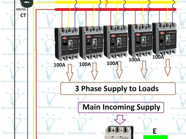 Phase Electric Panel Wiring Diagram