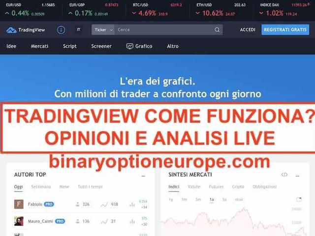 Tradingview italiano cos'è come funziona guida chart [Opinioni 2020]