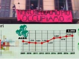Milano: «Centri sociali e racket criminale» Record occupazioni a quota 3.390