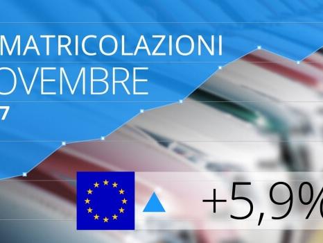 Mercato auto, l'Europa prosegue bene
