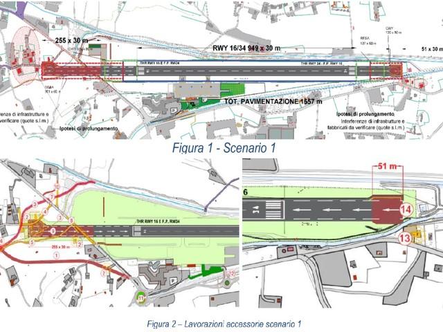 Ampliamento dell'aeroporto di Marina di Campo: impatto ambientale insostenibile e una concezione dei trasporti vecchia