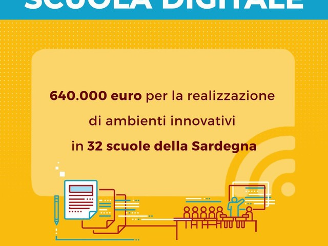 Ambienti innovativi in Sardegna