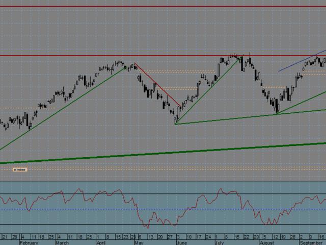 FTSE MIB Index (Italy) - 29/11/2019