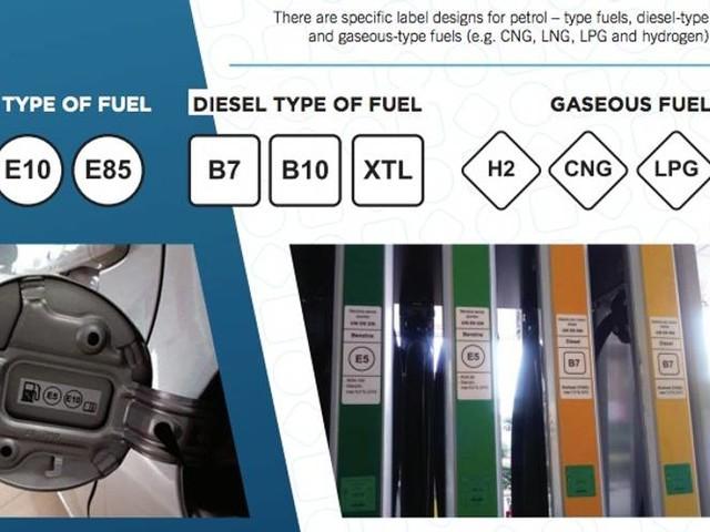 Carburanti, come capire i nuovi nomi di benzina e diesel
