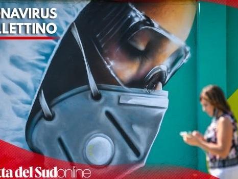 Coronavirus, in Sicilia 944 i nuovi positivi e 37 i morti