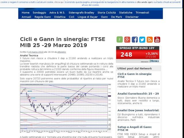 Cicli e Gann in sinergia: FTSE MIB 25 -29 Marzo 2019