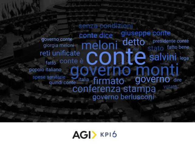 Salvini, Meloni e i commenti in rete sul no al Mes