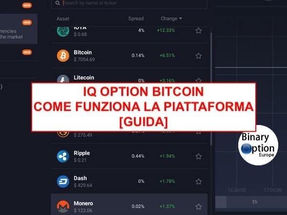 IQ Option Bitcoin: come fare Trading di criptomonete 2019 [guida]