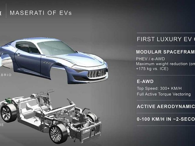 Nuova Maserati GranTurismo, annunciata la produzione a Modena