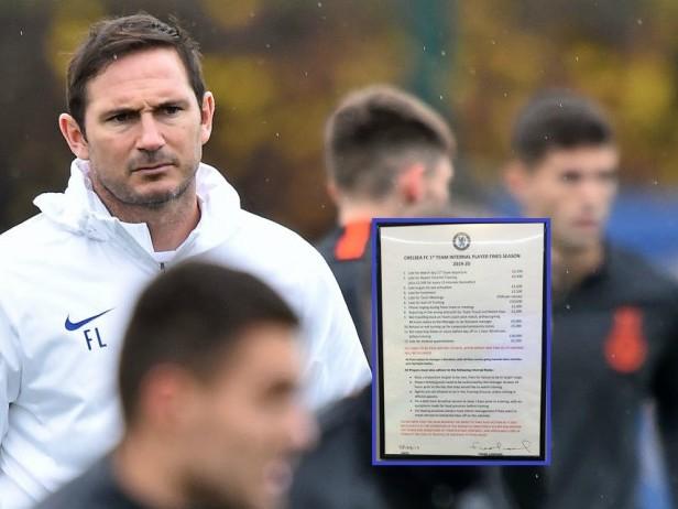 Chelsea, svelato il regolamento interno di Lampard: tutte le multe
