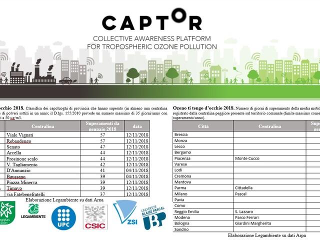 In 11 città italiane inquinamento da PM10 già fuori controllo (VIDEO)