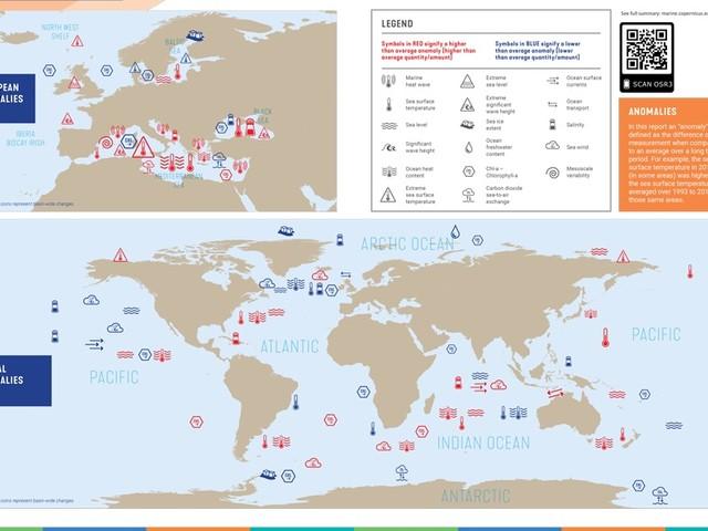 Ocean State Report di Copernicus: gli impatti del riscaldamento globale sugli oceani e sui mari europei