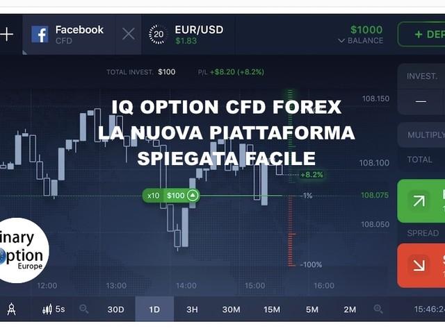 IQ Option Forex CFD azioni titoli la piattaforma 2019 trading senza scadenza