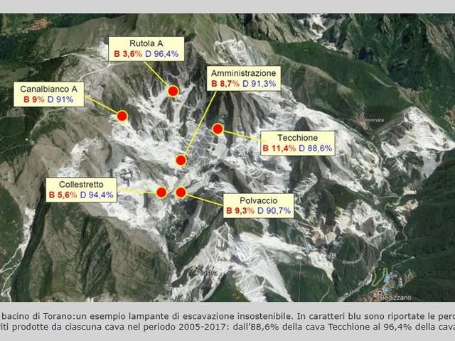 Legambiente Carrara: «Cara Confindustria, chi dice bugie?»