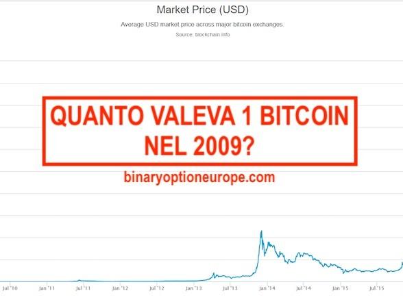 Quanto valeva un bitcoin nel 2009 e quanto vale oggi tempo reale