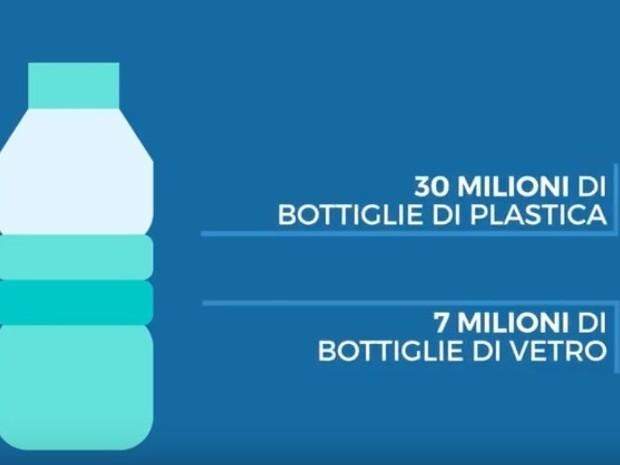 L'italiano medio beve più acqua in bottiglia di tutti in Europa