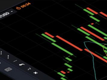 Come usare l'analisi tecnica per trading Forex CFD Criptovalute