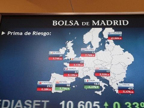 Borsa: Europa riduce calo, Milano -0,1%