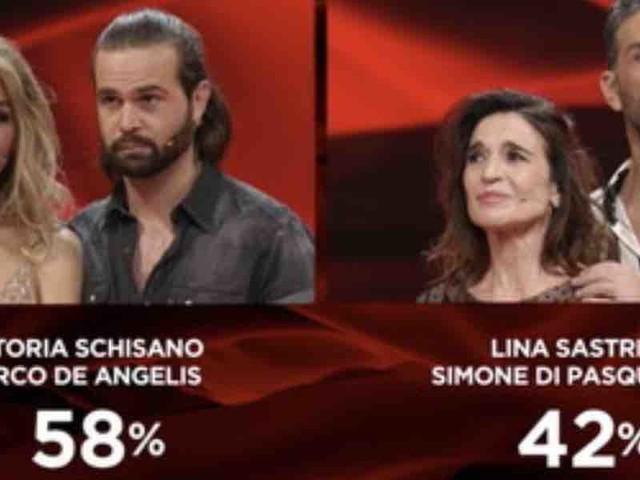Ballando con le Stelle 2020, chi sono gli eliminati della quinta puntata? Spareggio Vittoria Schisano vs Lina Sastri