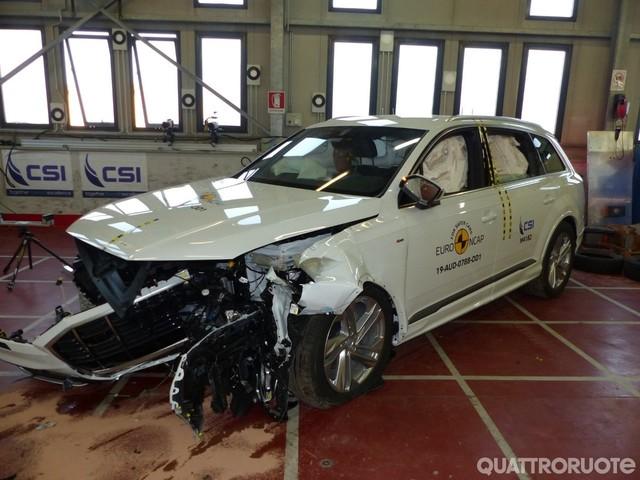 Euro NCAP - I crash test di 2008, Captur, Kuga, Model X, Octavia, Q7, Renegade, Taycan e altre quattro