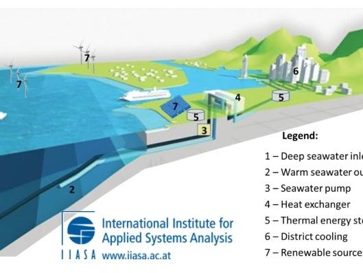 Produrre aria condizionata con l'acqua di mare. Il teleraffrescamento sostenibile per isole e Paesi tropicali