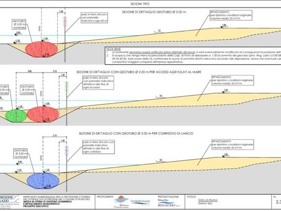 Erosione costiera, valutazione dei fenomeni accaduti ed opere di difesa presenti tra Fiumicino e Fregene
