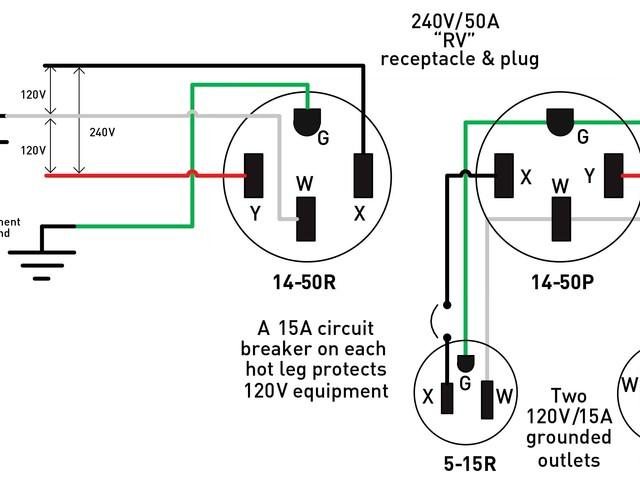 Wire 220 Plug Wiring Diagram