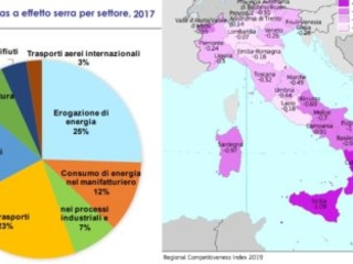 Sostenibilità ambientale, le ombre e le luci dell'Italia secondo la Commissione Ue