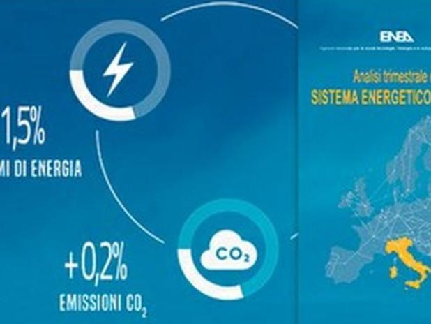 Enea, ripartono i consumi ma anche le emissioni