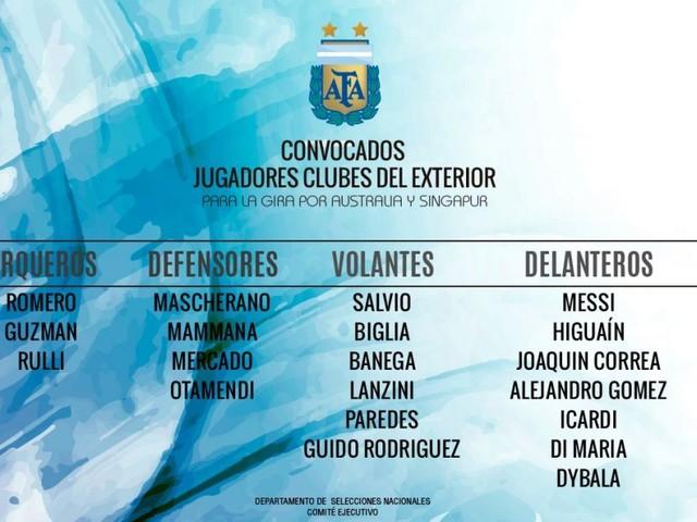 UFFICIALE – Argentina, torna Icardi. Prima convocazione per Gomez