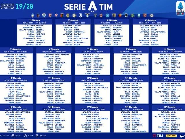 Calendario Serie A, l'analisi dopo il sorteggio: inizio difficile per Juve e Napoli, favorevole ad Inter e Milan