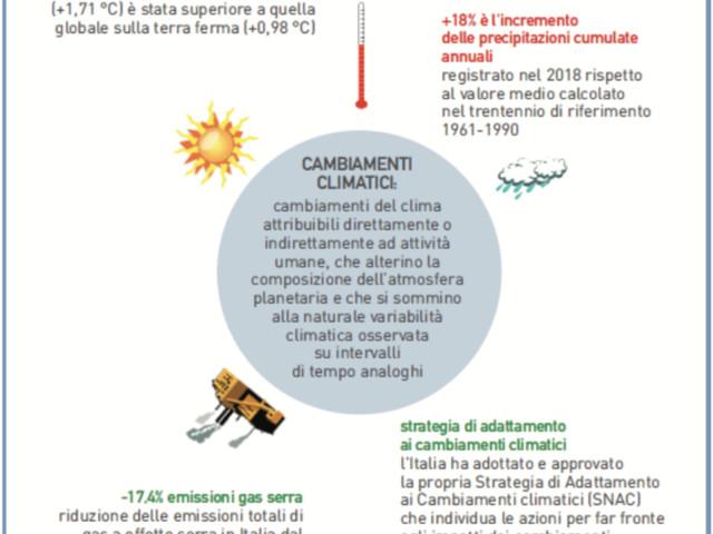 Crisi climatica, in Italia le temperature crescono (quasi) il doppio della media globale