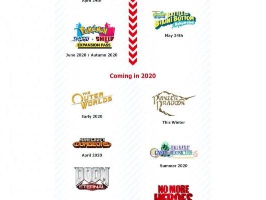 Nintendo Switch, l'uscita di Animal Crossing e Devil May Cry 3 confermata da un'infografica - Notizia