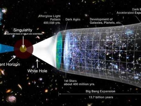 L'universo si sta espandendo così velocemente che potremmo aver bisogno di una nuova fisica per spiegarlo