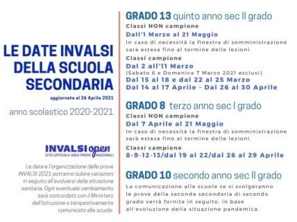 Prove INVALSI a.s. 2020/2021