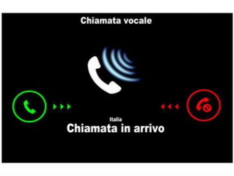 Come risalire all'intestatario di un numero di cellulare (anche privato), guida facile