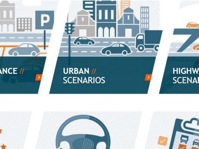 Guida autonoma in Europa, il progetto Adaptive definisce le linee guida