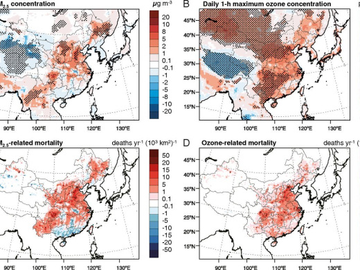 Study suggests future climate changes to worsen air quality for >85% of China's population; ~20k+ additional deaths each year
