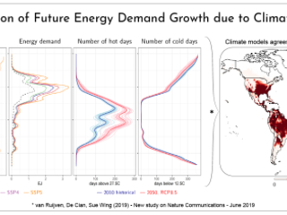 Study forecasts even with modest warming, global energy demand to increase by mid-century