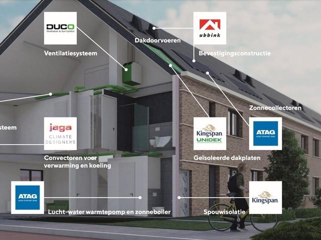 Nieuwbouwconcept voor kant en klare gezonde en energiezuinige woning