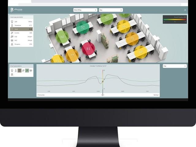 OfficeVitae nieuwe partner van Duurzaam Gebouwd