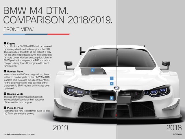 New BMW M4 DTM Can Reach 186 MPH with Its 2-Liter Engine