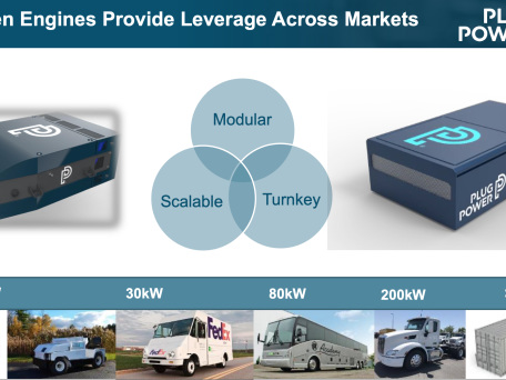 Plug Power introduces new fuel-cell system for heavy-duty on-road applications